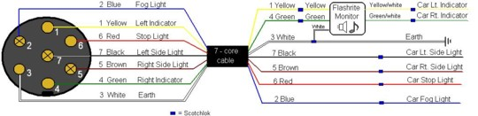6 pin trailer plug wiring diagram with Wiring Guides Watling Towbars on File RJ9 Handset diagram additionally Sony Car Stereo Color Wiring Diagram moreover Anhaengersteckdose likewise Pencil Flip moreover Wiring A Trailer And Plug.
